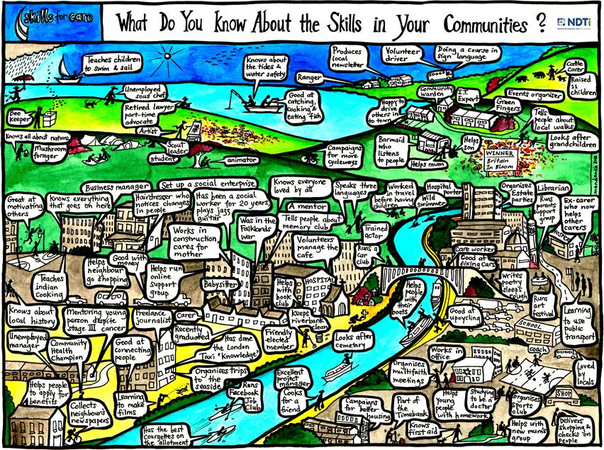How Do Communities Connect?