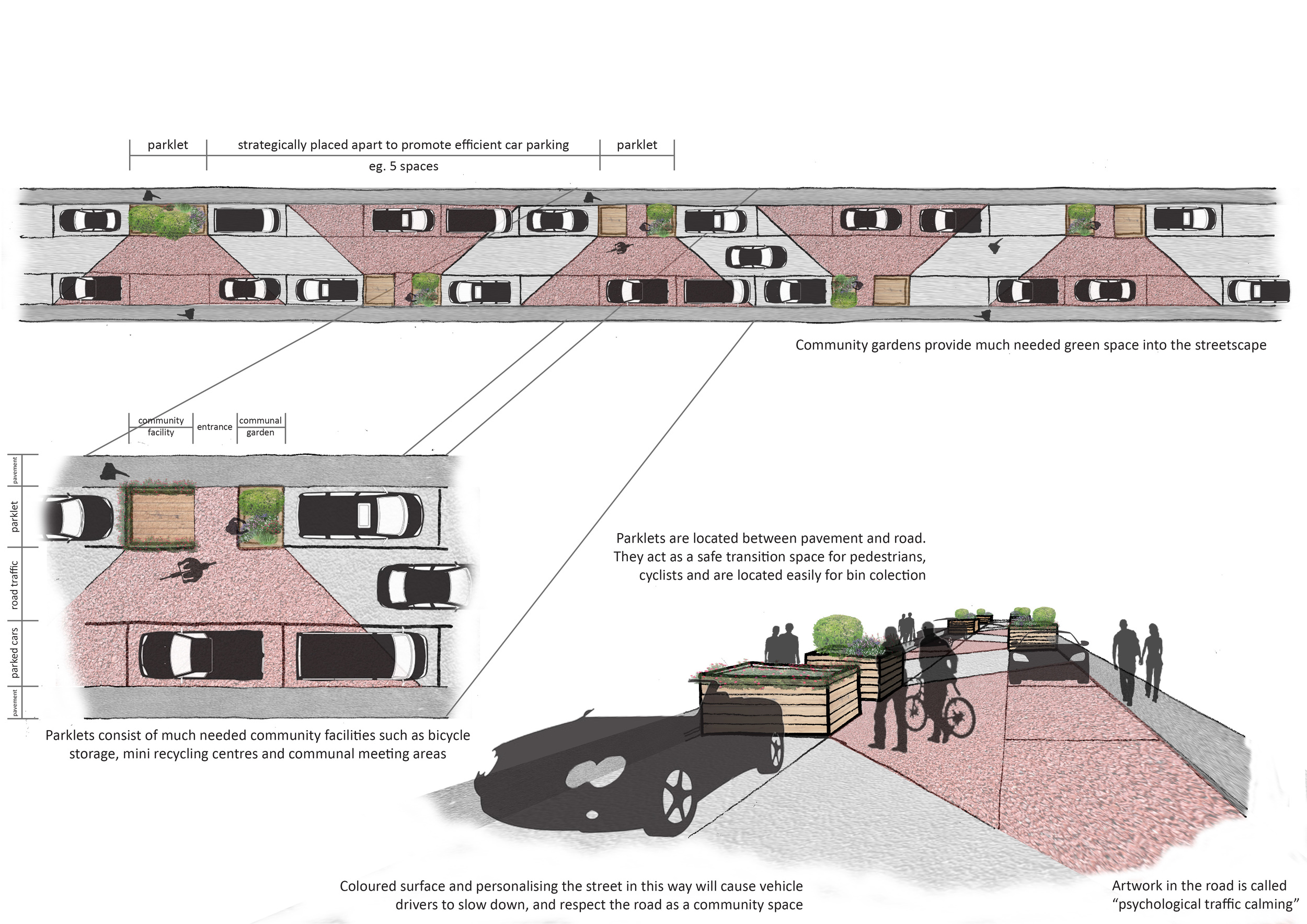 5. Parklet Intervention Strategy.jpg