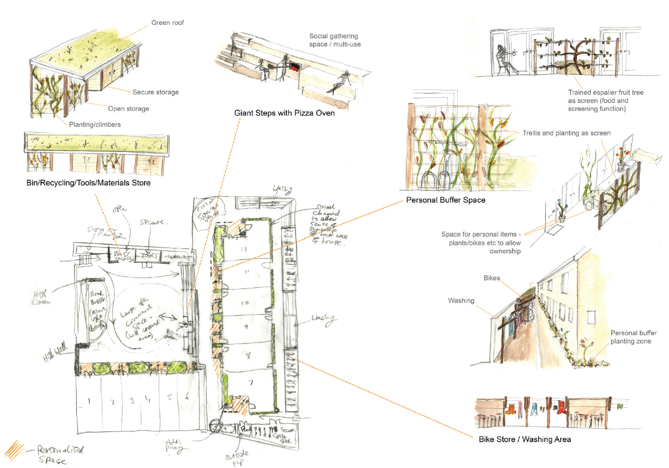 5_Development sketches.png