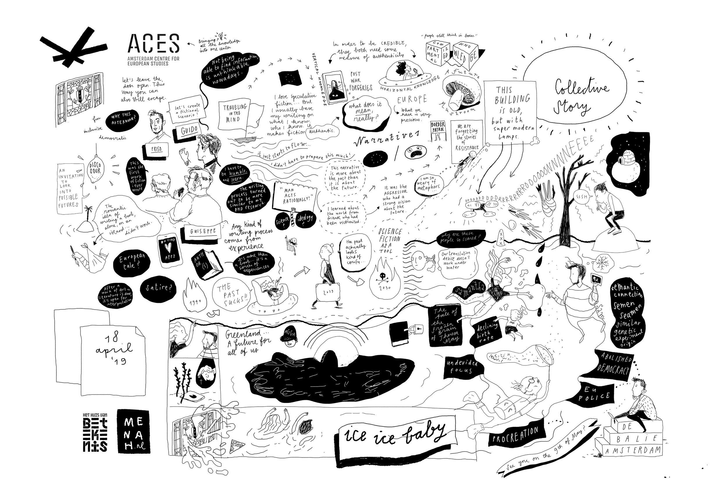 drawing by  Menah Wellens