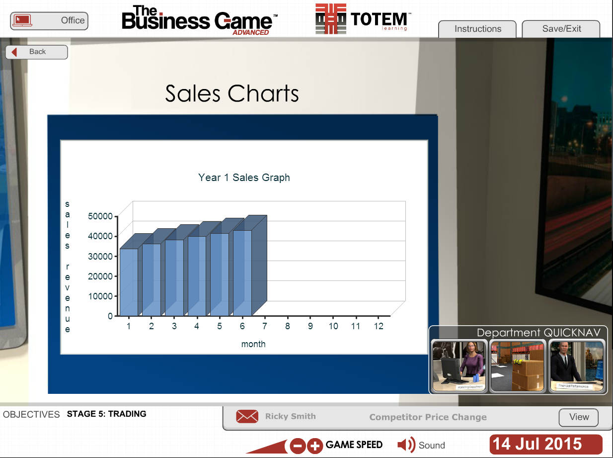 Sales Charts.PNG