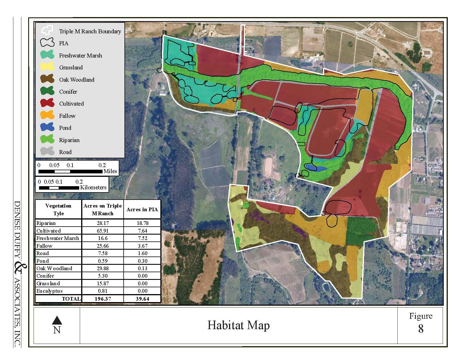 Triple M Ranch Habitat Classification Map