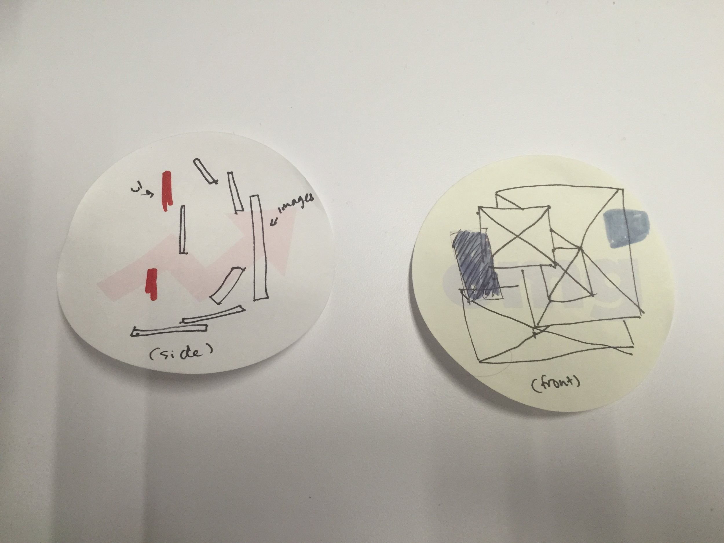 Prototype Image, so the images are layered at different degrees to create a 3-D because they are layered in a 3-D way.