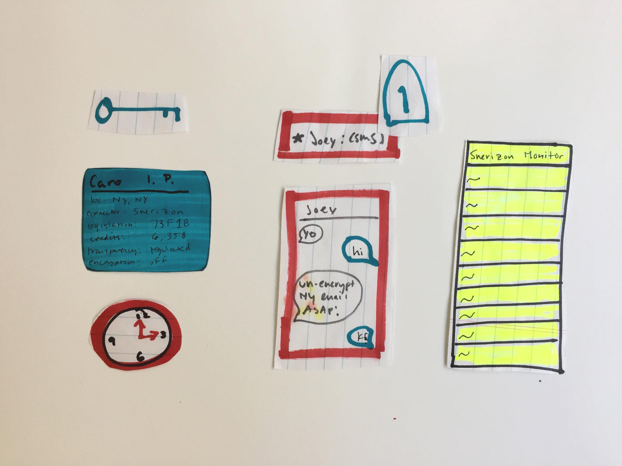 Paper prototypes of UI modules.