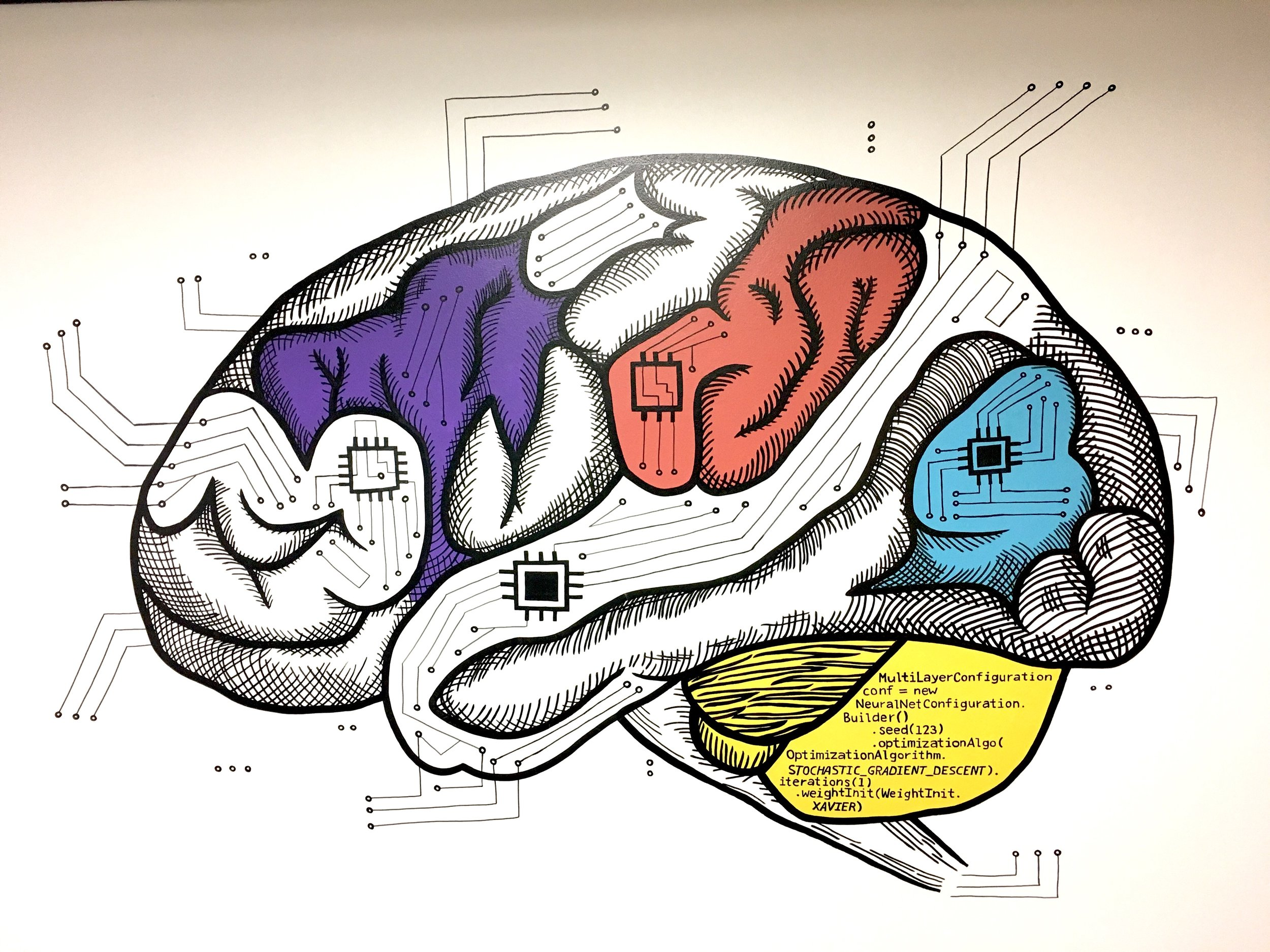 Iodine Software Office Mural, Austin