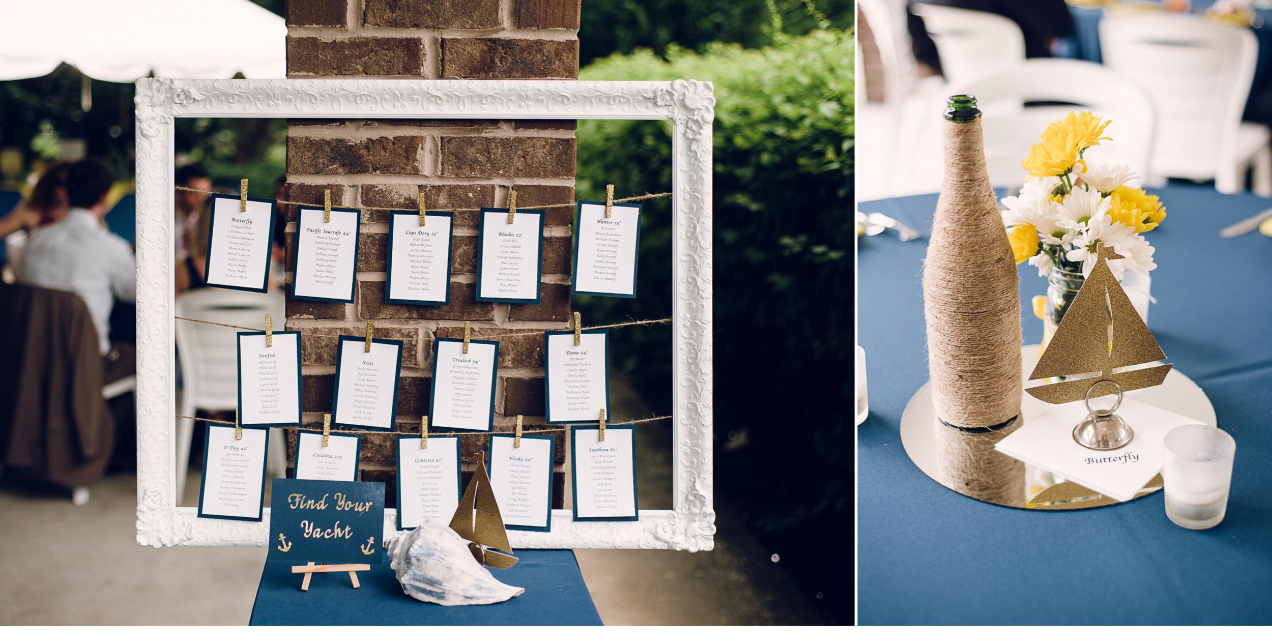 Wedding Reception Seating Charts