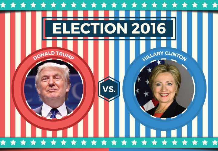 Image from call-levels.com blog on presidential preference