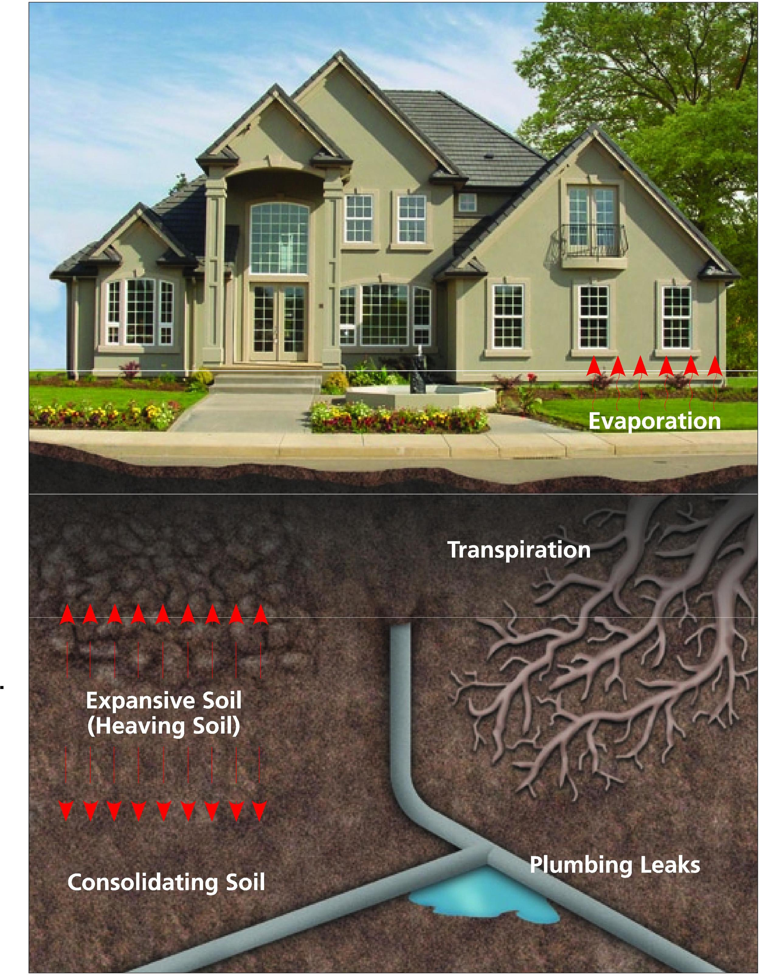 soil-slab-failure.jpg