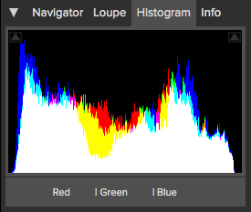 The histogram with the S-curve adjustment