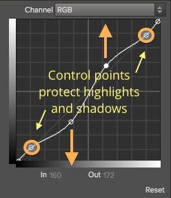 A tighter S-curve, protecting the highlight and shadows