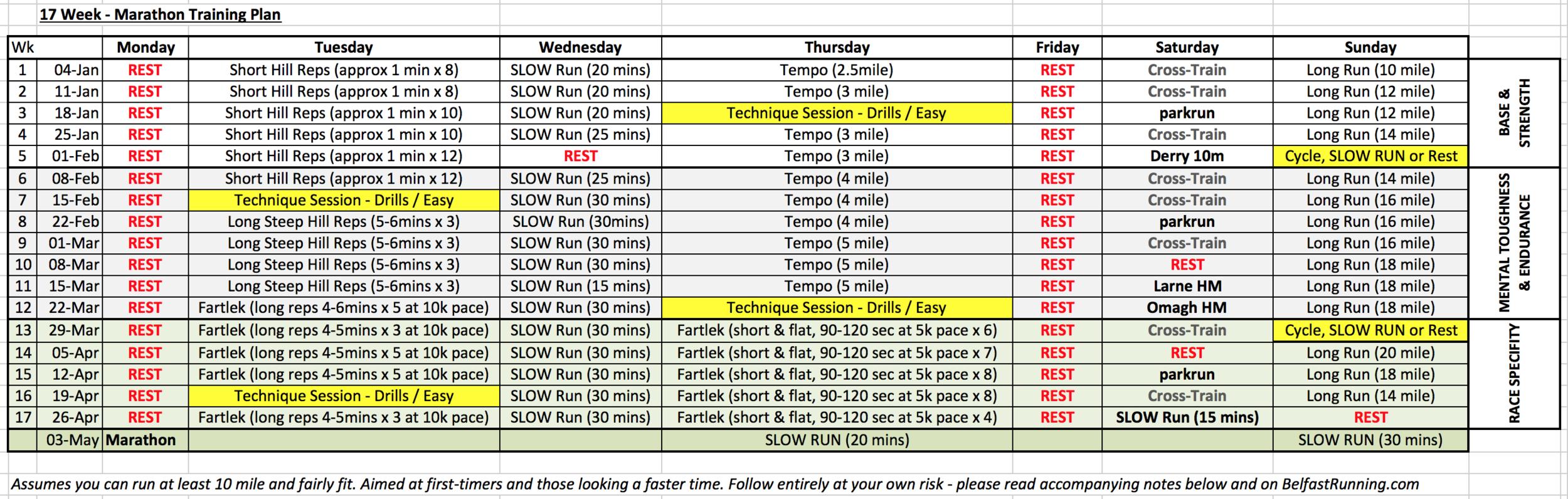 17 wk Belfast Marathon Training Plan