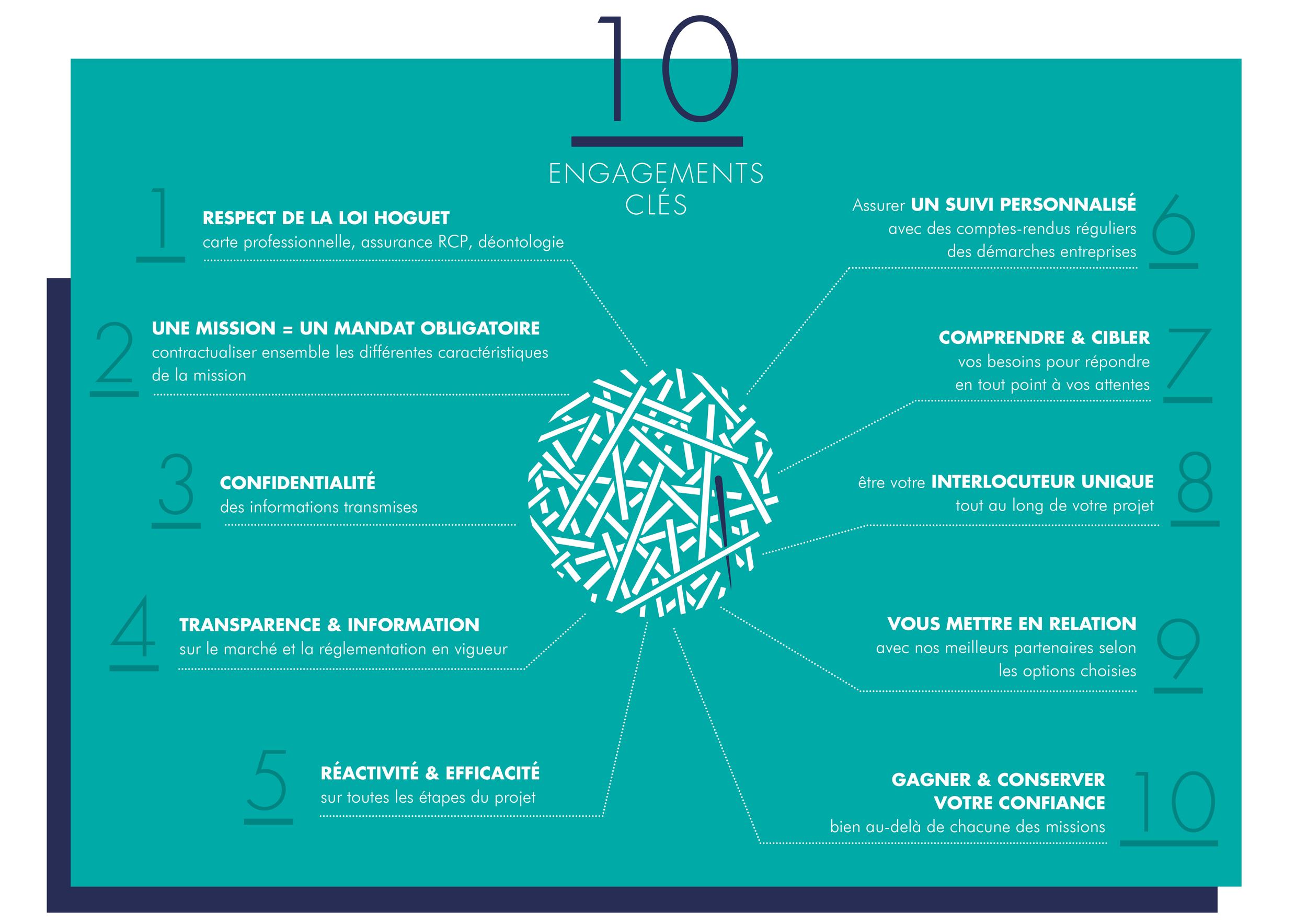 10 engagement web2.jpg