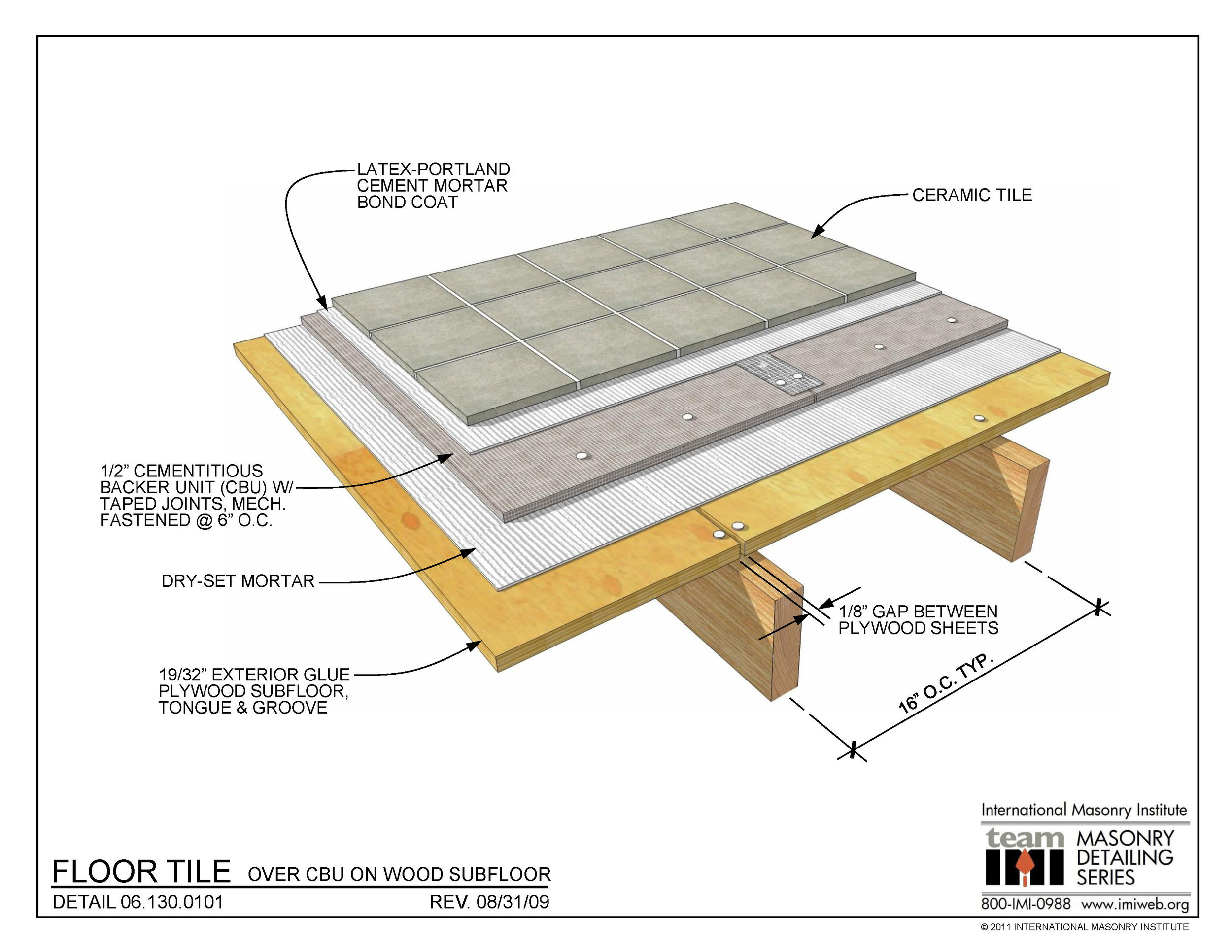 """This image indicates the common assembly method of a tile floor installation. 1/4"""" or 1/2"""" underlayment can be used interchangeably, based upon desired finished floor elevation."""