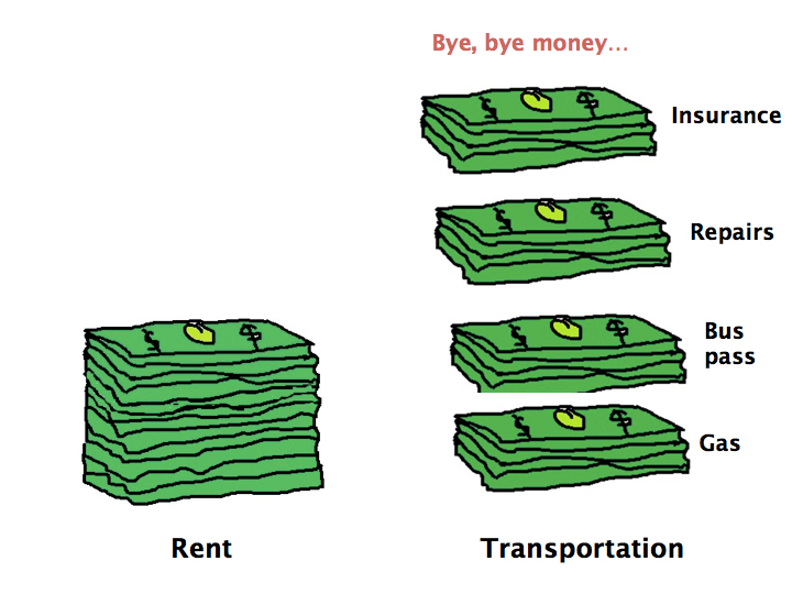 Transp-Costs.jpg