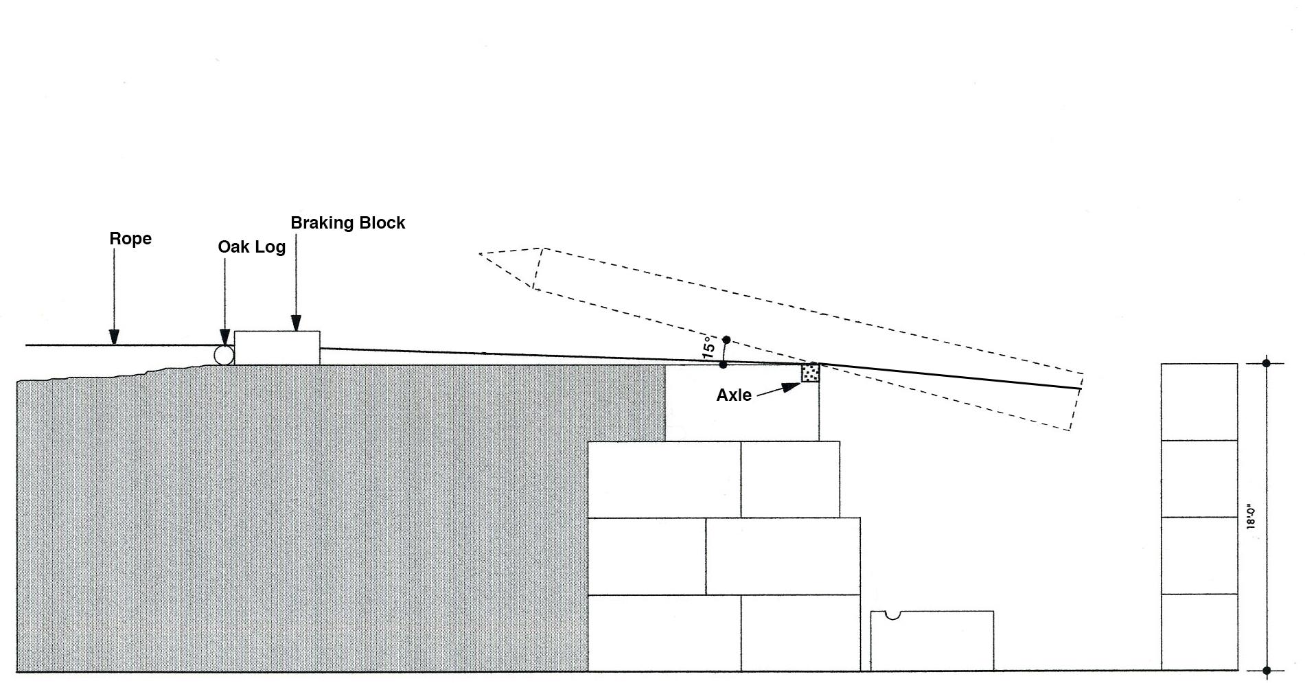 Obelisk rotation 2.jpg