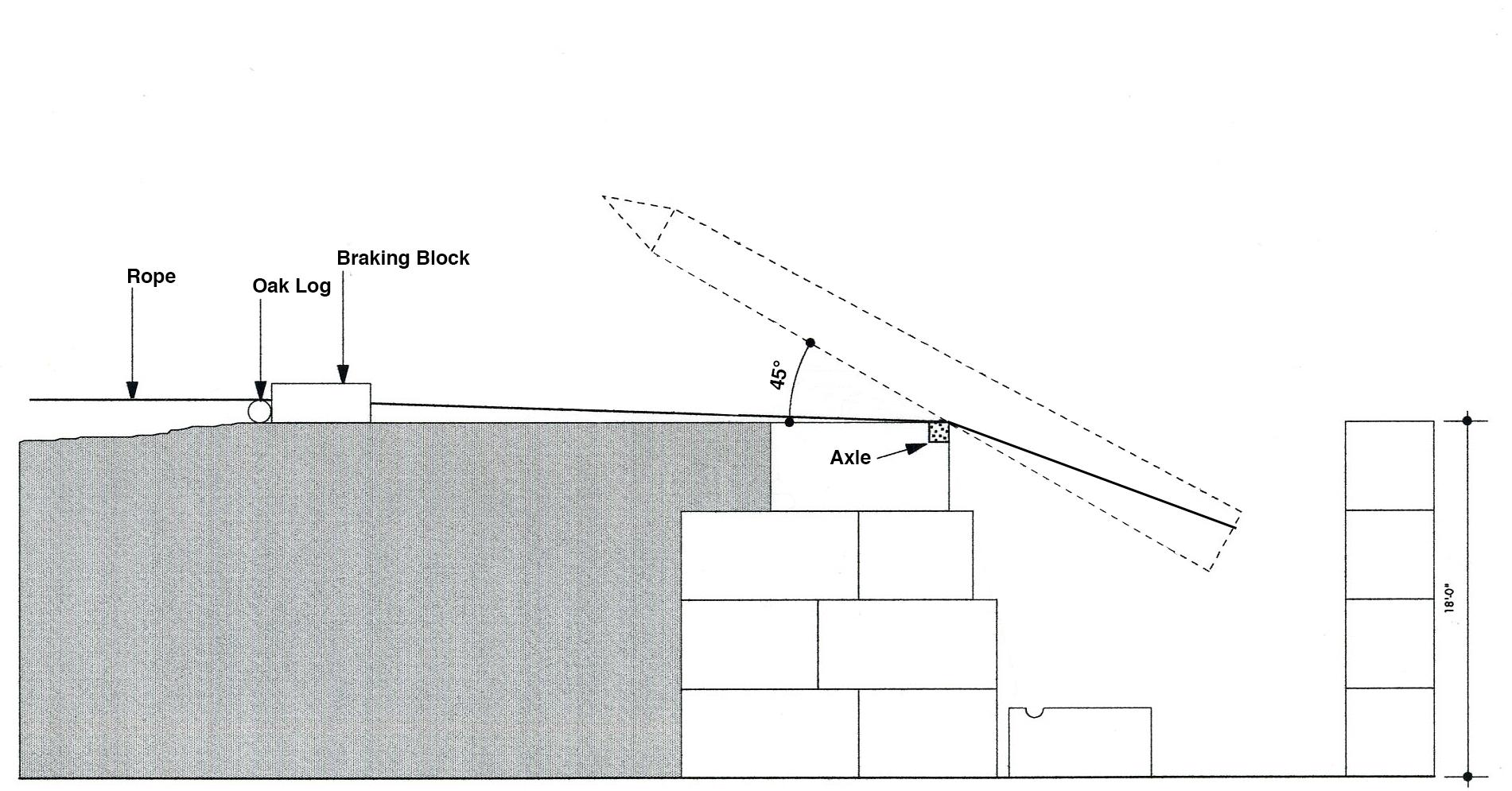Obelisk rotation 3.jpg