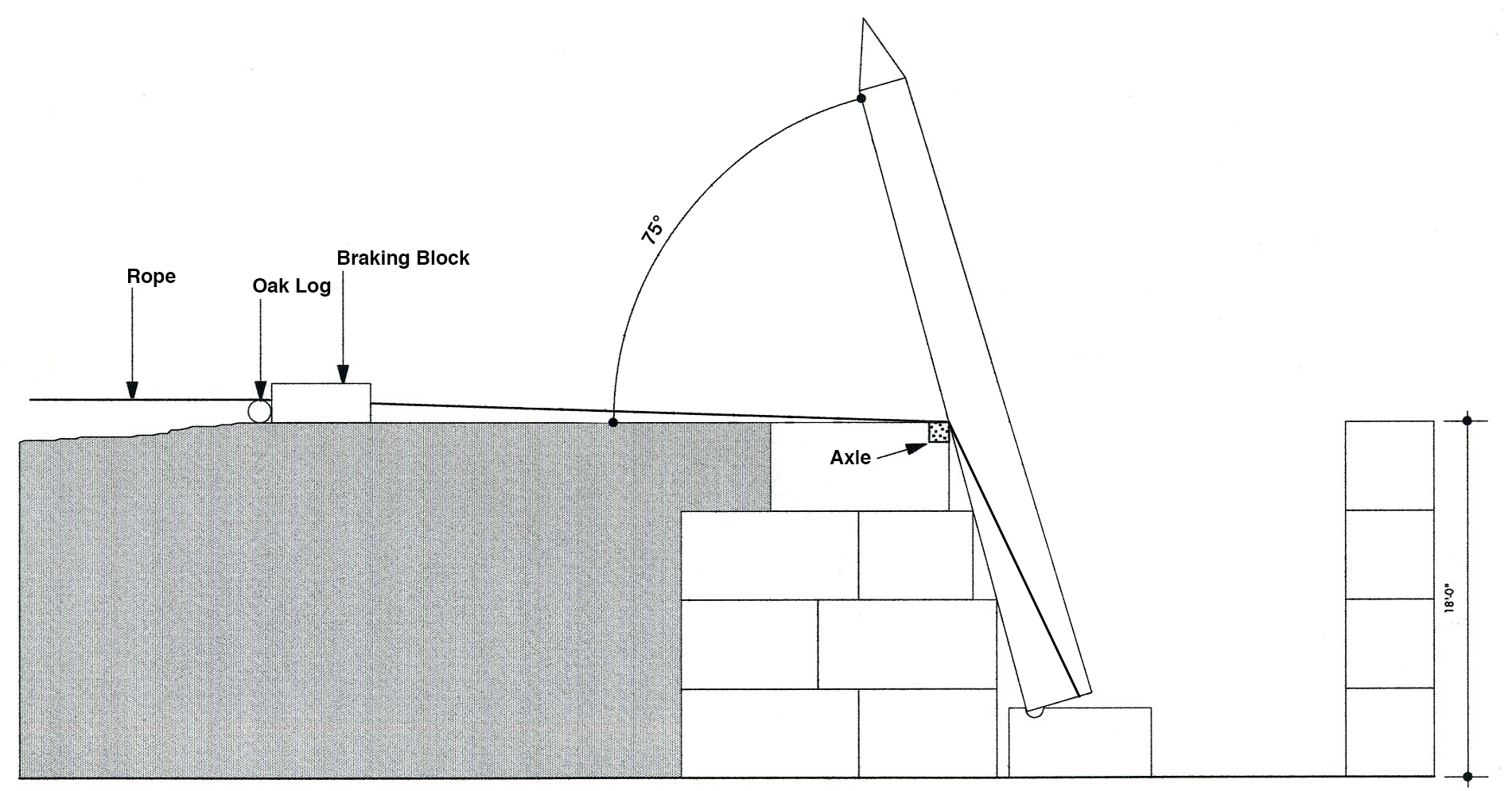 Obelisk rotation 6.jpg