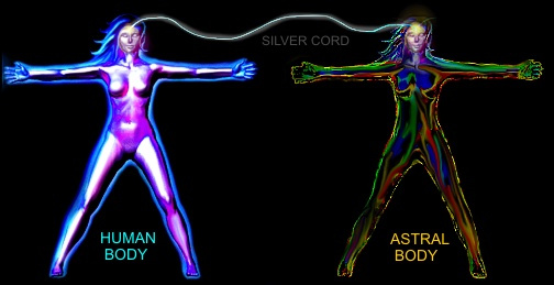 Astral Projection vs  Spirit Travel — Desirée M  Mondesir