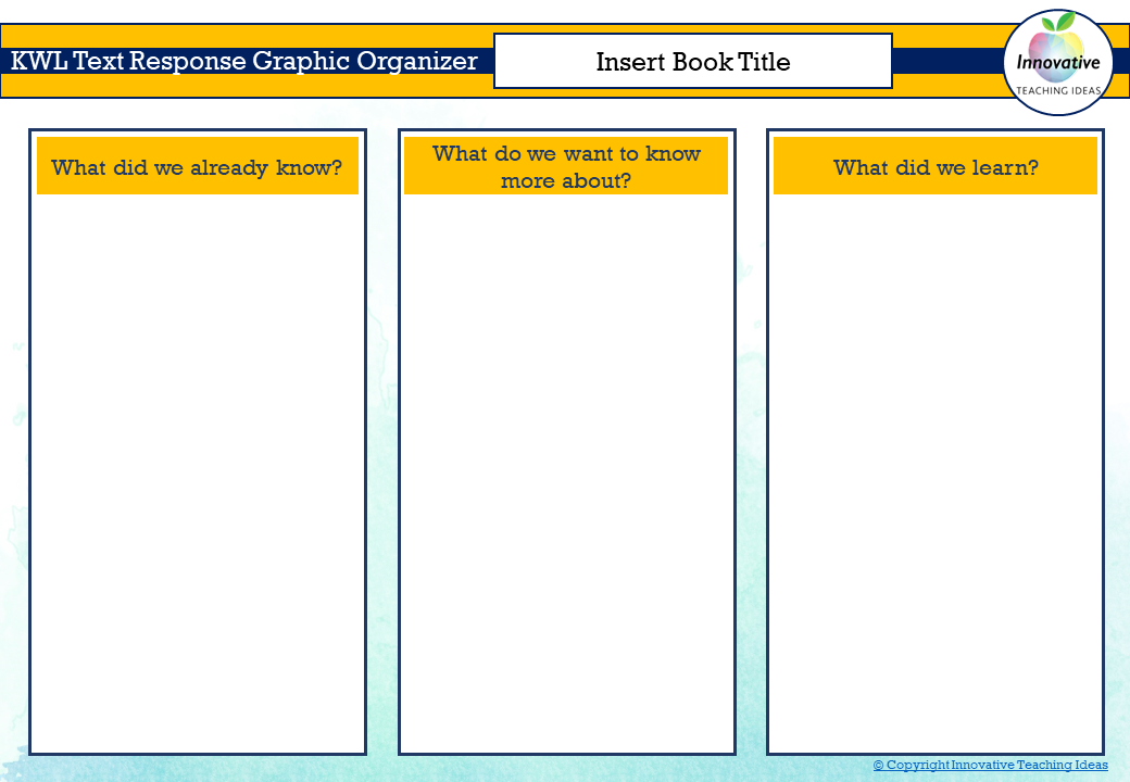 KWL CHARTS SUCH AS THIS ARE USEFUL FOR ORGANIZING A WHOLE RANGE OF LITERACY KNOWLEDGE.  DOWNLOAD 101 HERE