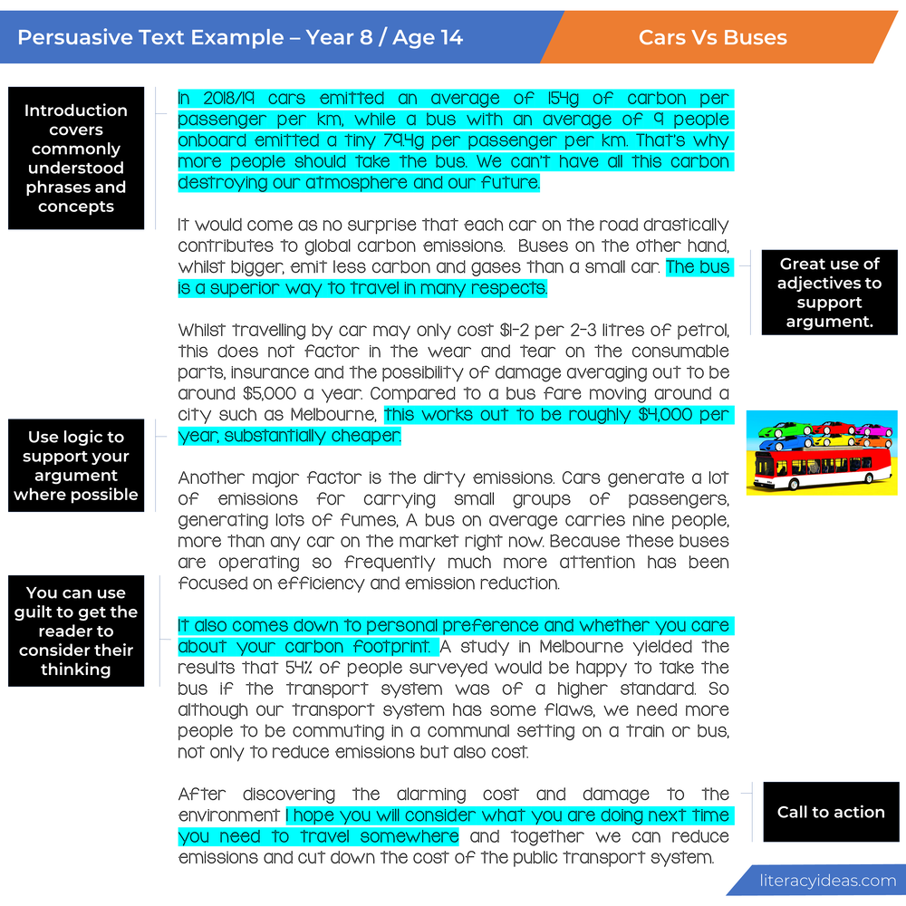 how to write a introduction paragraph for a persuasive essay