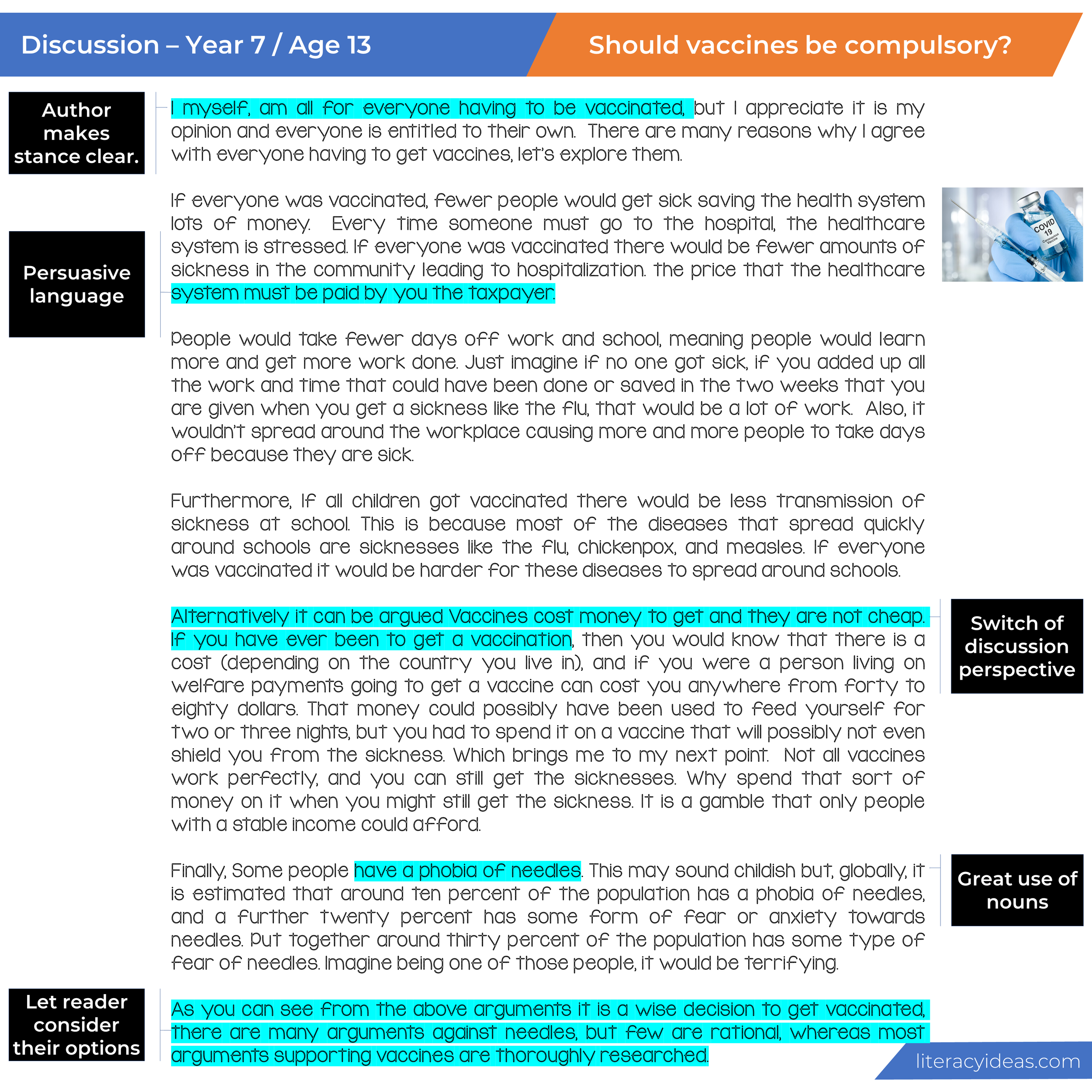 How To Write An Argumentative Essay With Topics Graphic Organizer Literacy Ideas