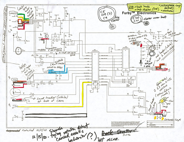 engineering diagram for  The Furby Pixel   (2000) firmwear engineering by Steven Gray