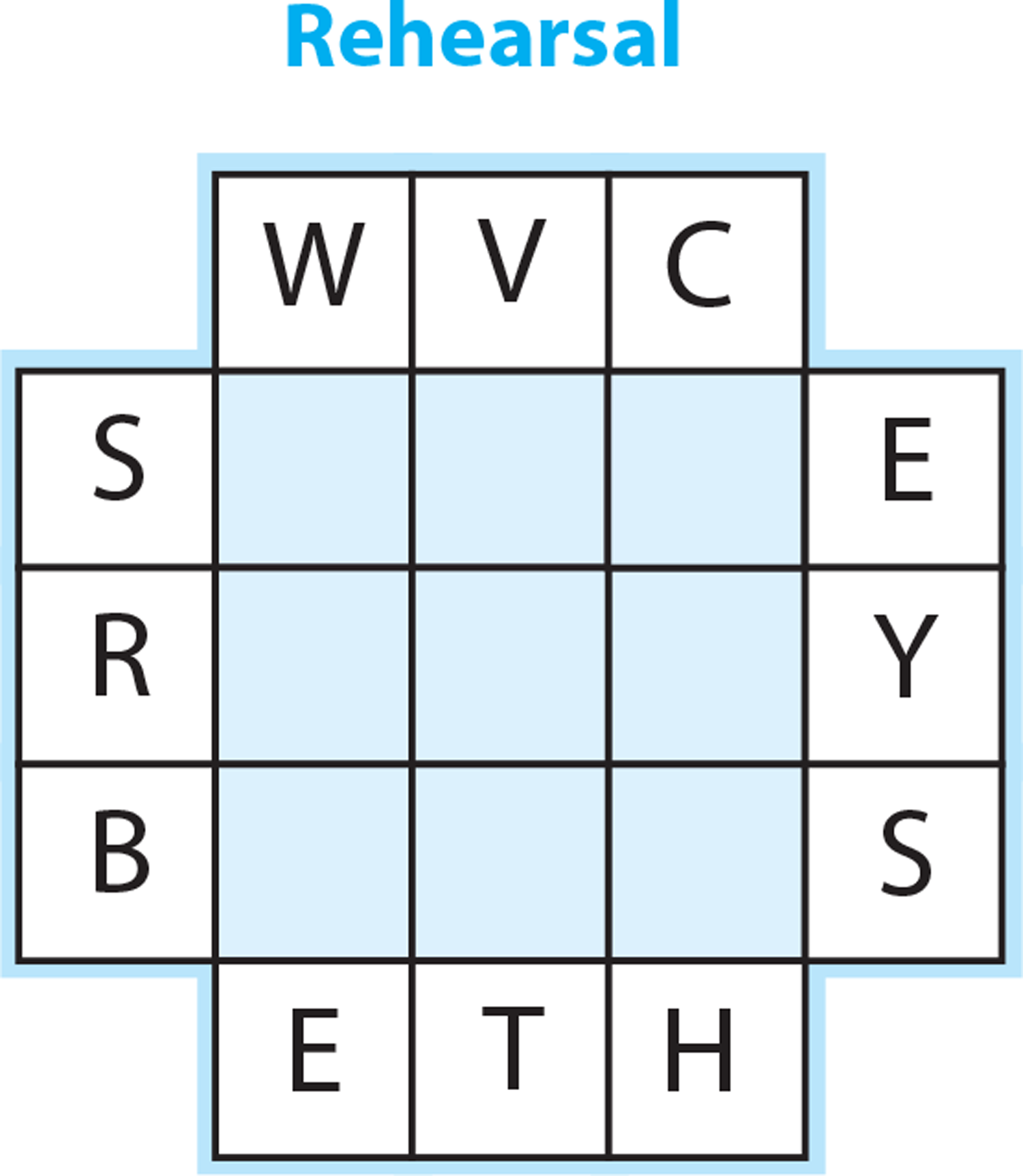 Arrange the letters of the word above each grid into its empty squares to create six five-letter words, three across and three down.