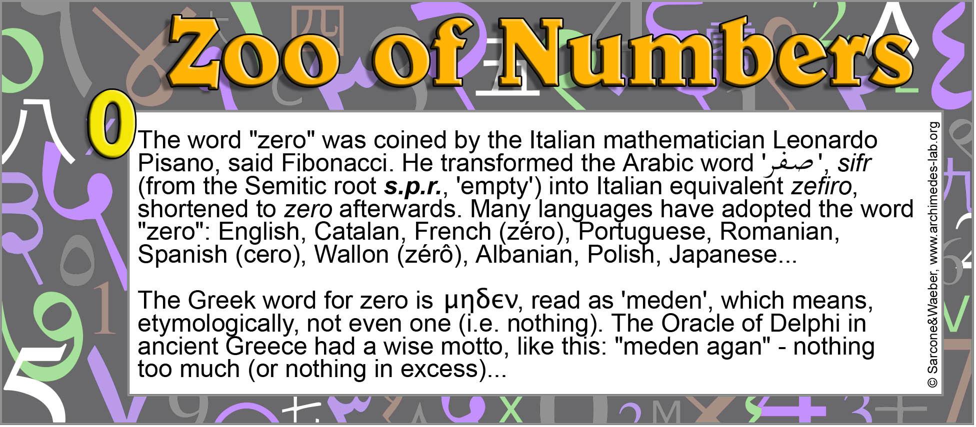 Zoo_numbers_0.jpg