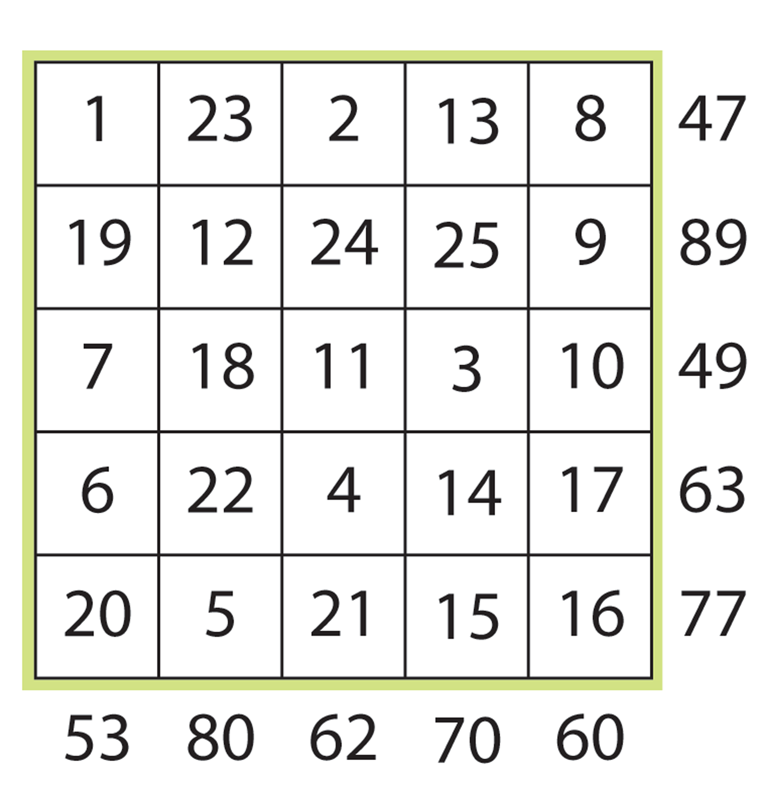 GCNumberSquare001a.png