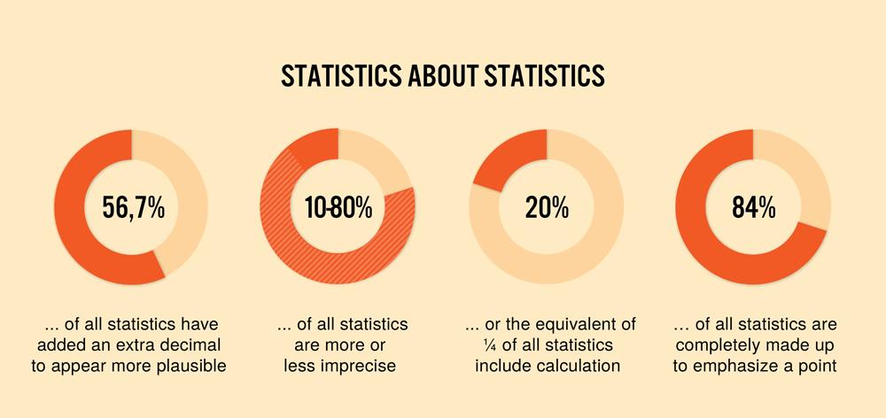 0044-Statistik-om-statistik.png