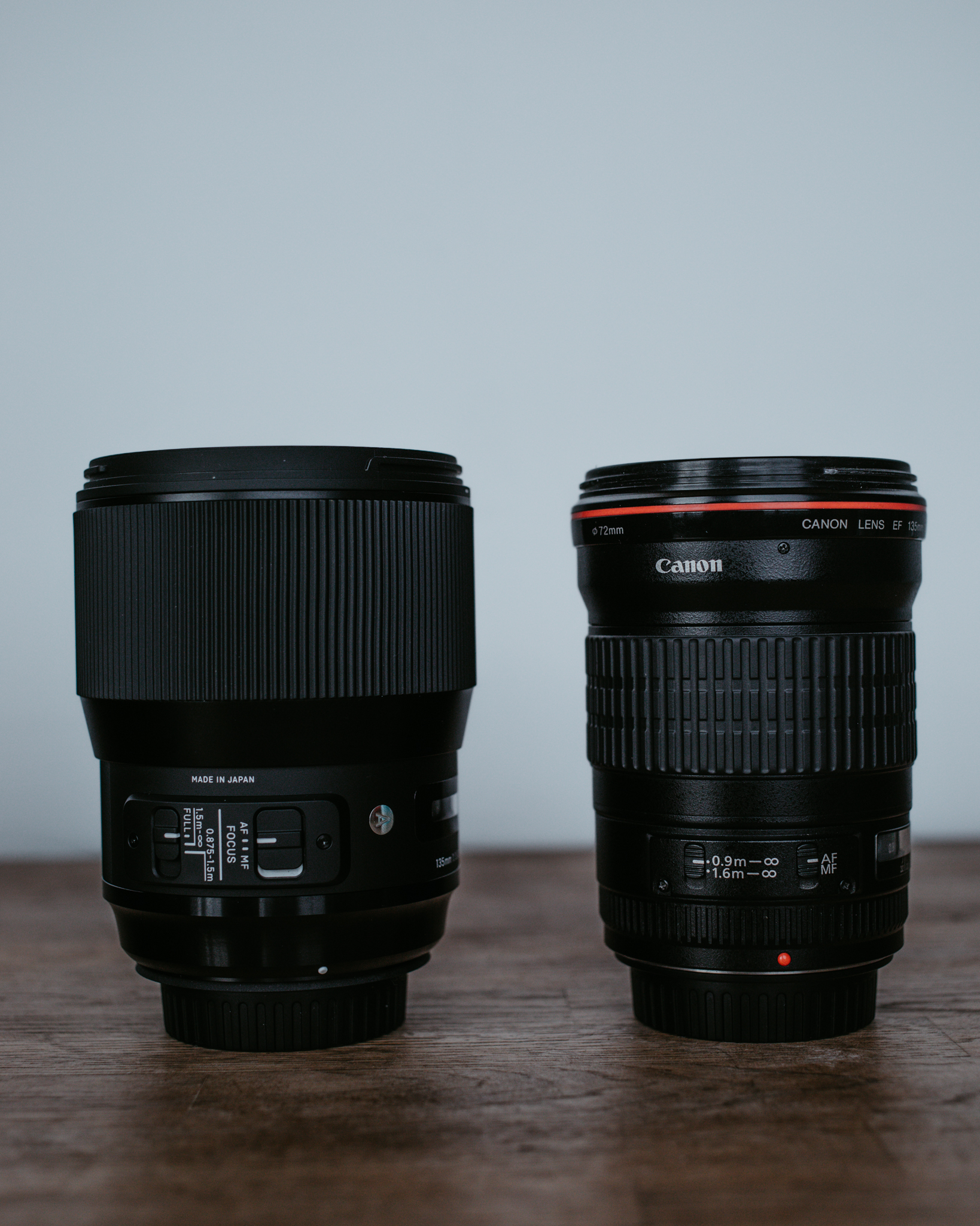 The Sigma and Canon 135mm lens are almost exactly the same height.