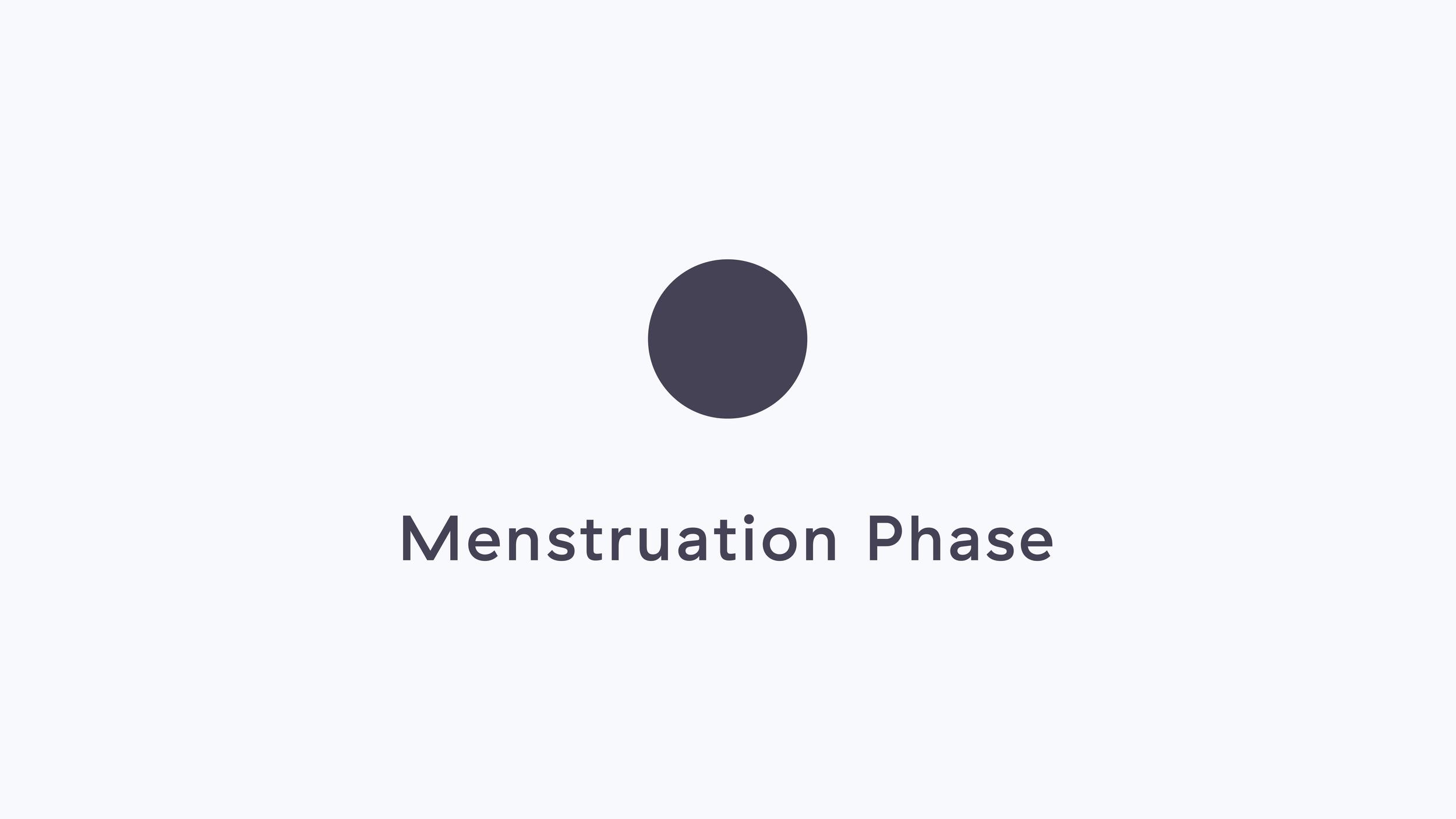 4-Menstruation.png