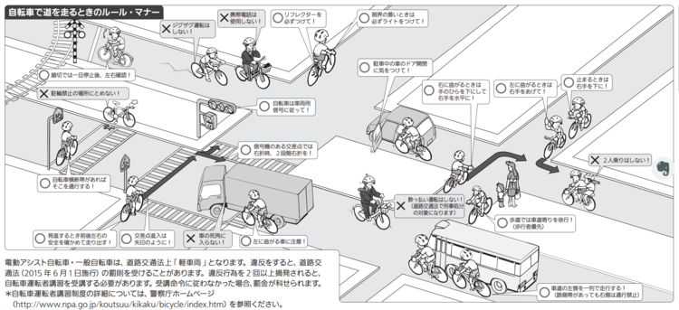 From a Panasonic Gyutto manual (see link in post, p. 23). This is one of the best bicycle safety, defensive driving