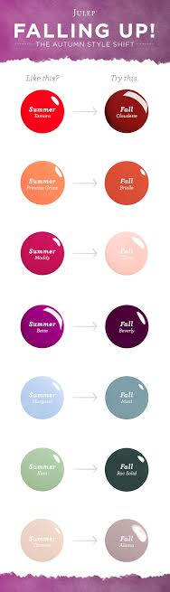 julep falling up autumn color transition infographic
