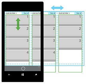 controls_hub_horizontal_vertical_scroll.png