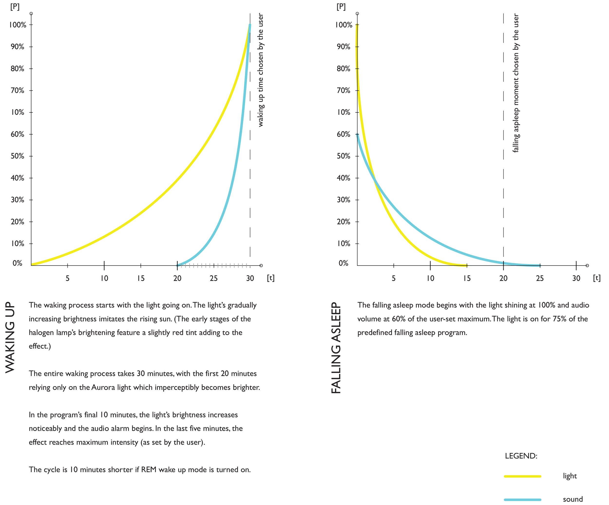 wykresy ENG.jpg