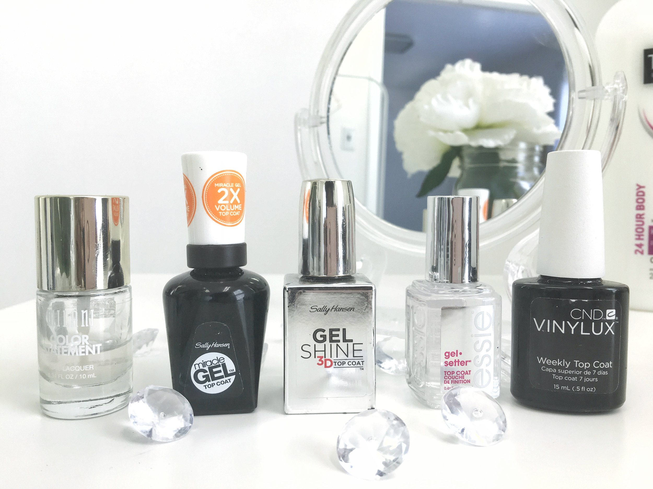 5 Top Coats I'm Loving Right Now