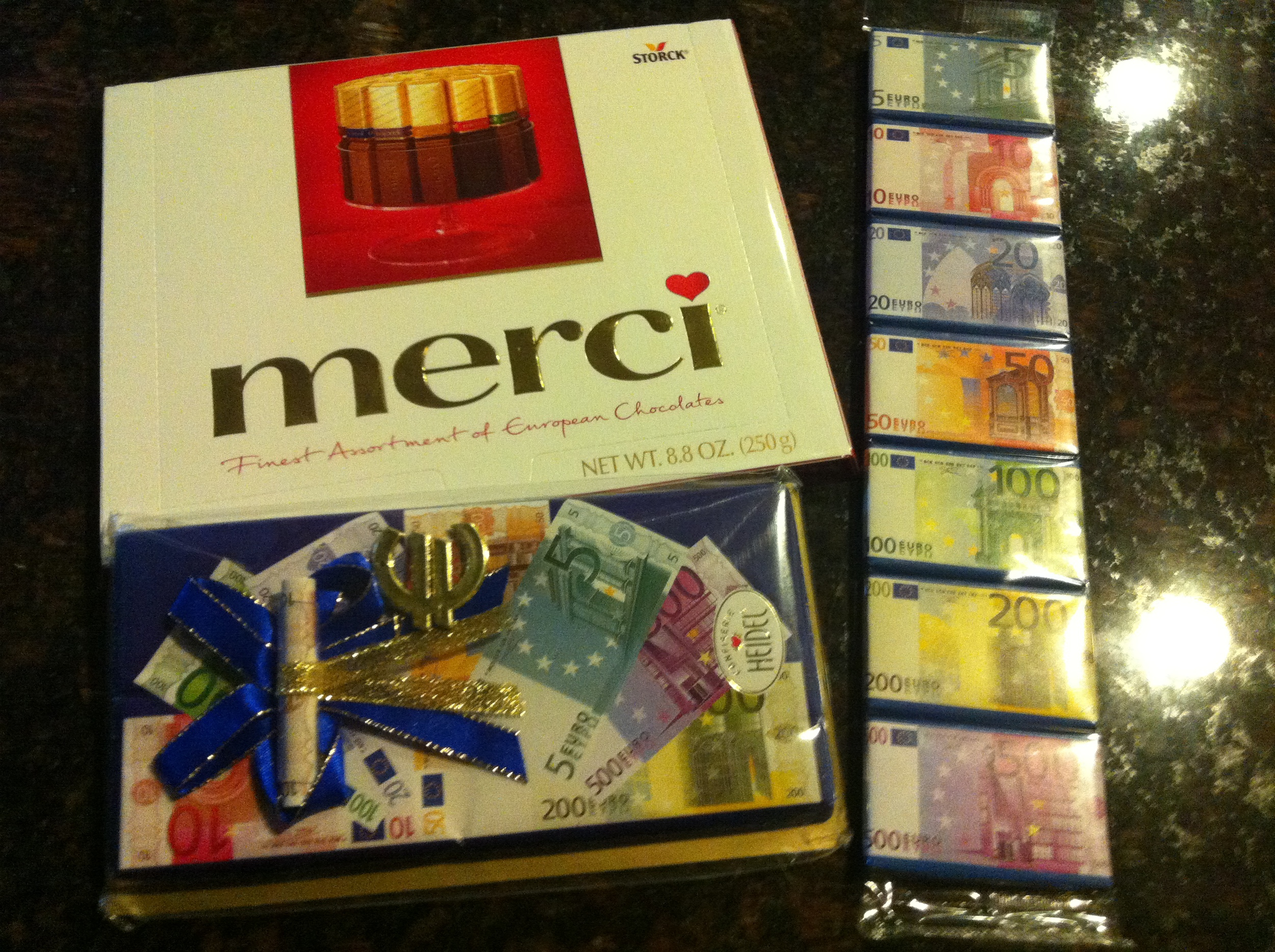 European chocolates from a Scrum Master and a team member