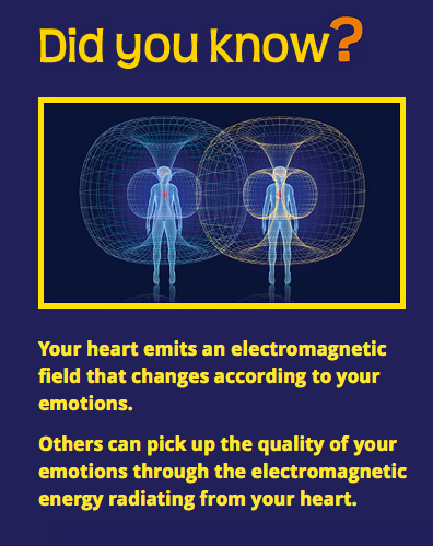 Graphic from heartmath.org