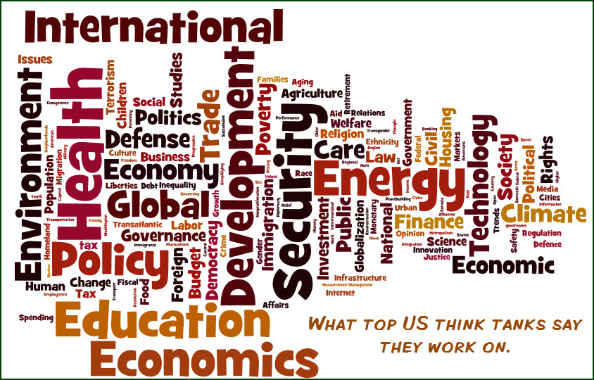 What are leading think tanks working on? Here are the topics that the top 20 US think tanks mention on their websites, in Wordle. Click tabs on the top of this website for search.