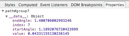 Arc (Group) Data Element
