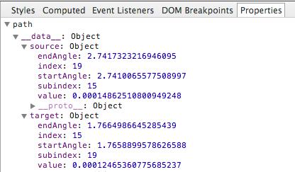 Chord Data Element