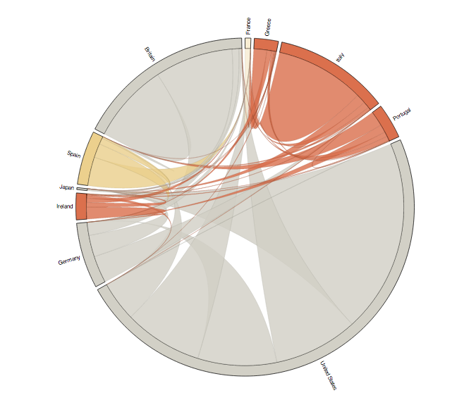 d3-chord-diagram-labels.png