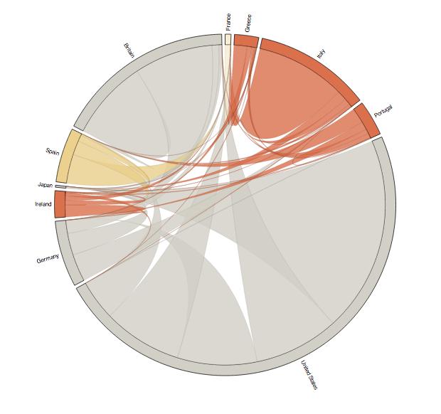 d3-chord-diagram-labels-example.png