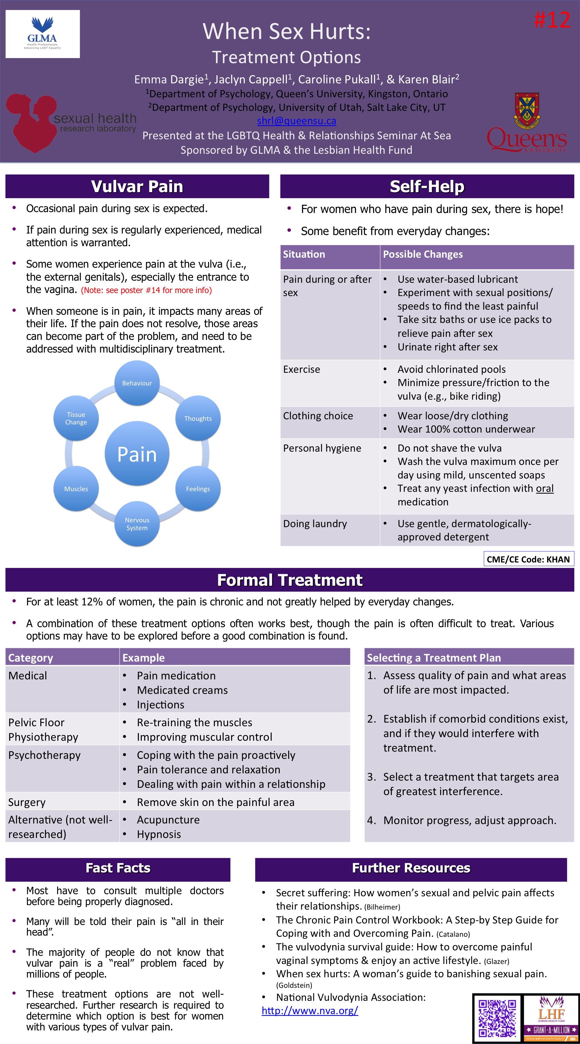 Treatment for Vulvar Pain
