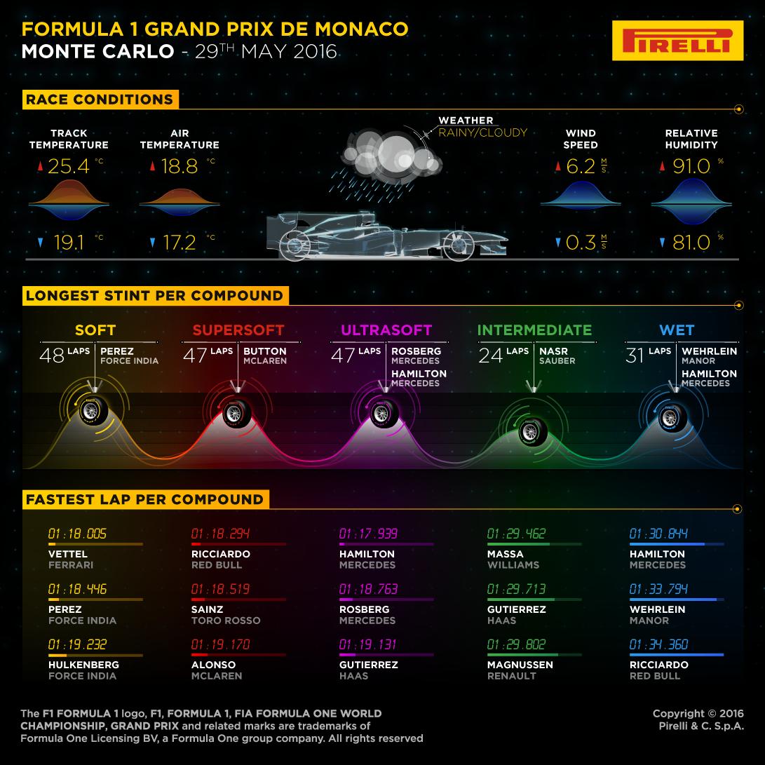 06-Monaco-Race2-1k-EN.png