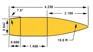 G7_Shape_Standard_Projectile_Measurements_in_Calibers.png