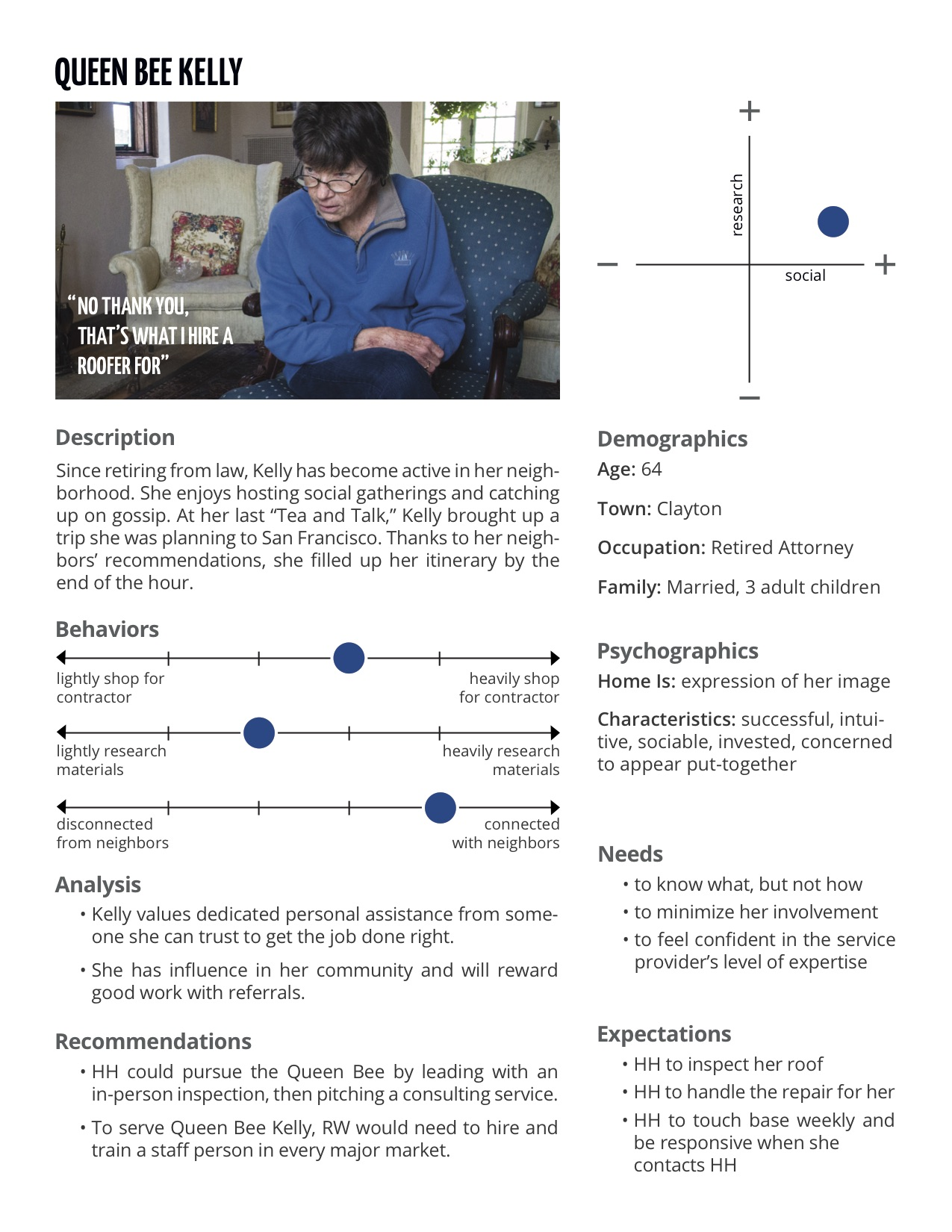 I developed this final version of the chosen persona. ( PDF )