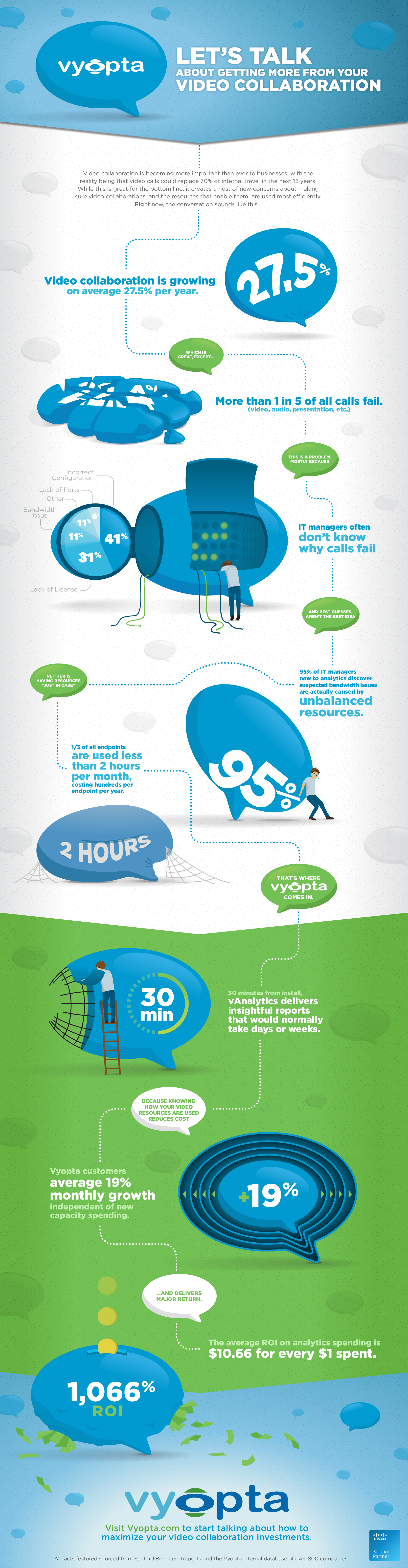 Vyopta_Infographic_110614_2.png