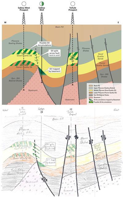 Africa Oil Sabisa section.jpg
